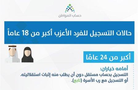 شروط حساب المواطن للفرد المستقل في السعودية وخطوات التسجيل